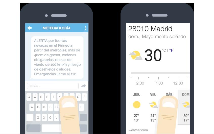 SMS para meteorología